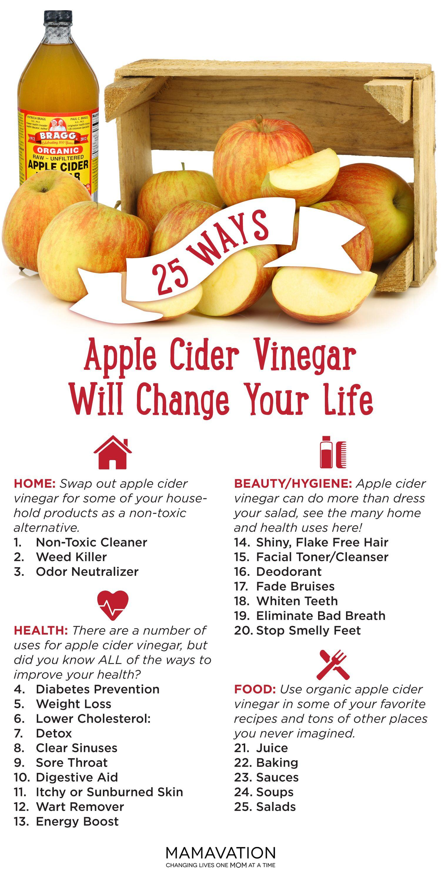 What About Apple Cider Vinegar? 25 Life-Changing Uses | ESSENTIAL ...