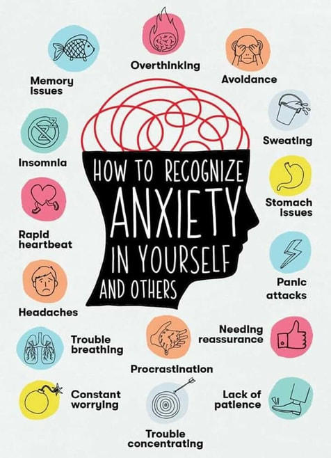 Anxiety Disorder - NAMI Kenosha County